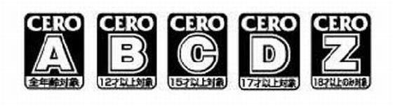 Oznaczenia CERO