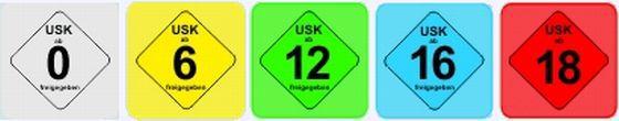 Oznaczenia USK