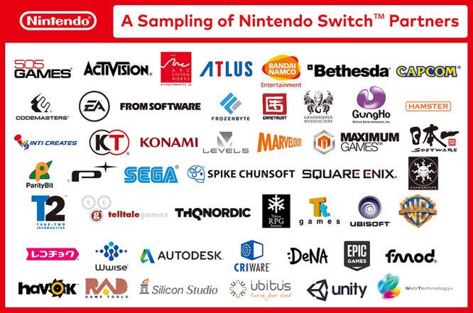 Sporo chętnych do robienia gier na Switcha